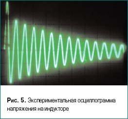 Экспериментальная осциллограмма напряжения на индукторе