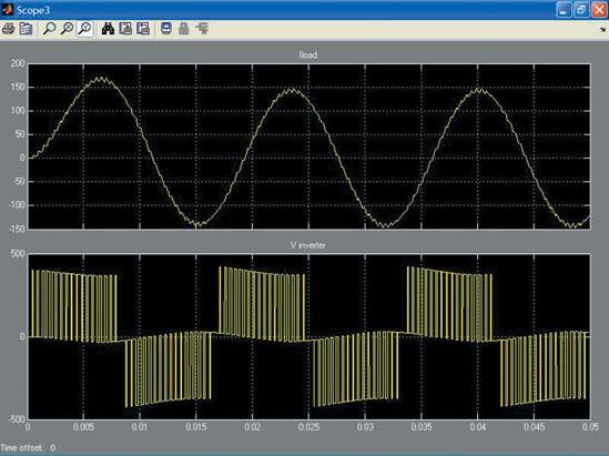 Осциллограммы работы конвертера DC/AC на основе полного моста