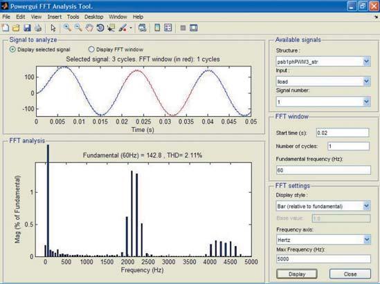Окно спектрального анализа для тока нагрузки конвертера DC/AC
