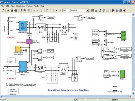 Диаграмма модели преобразователя с нейтральной точкой и «мертвым» временем