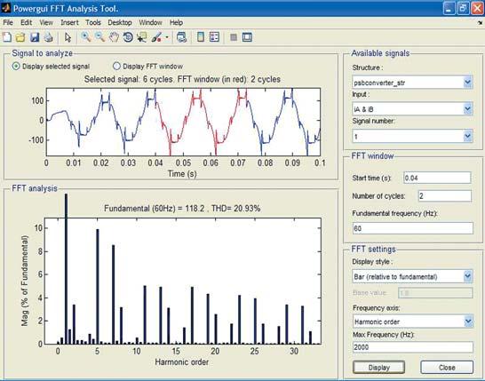 Окно спектрального анализа одной фазы тока нагрузки