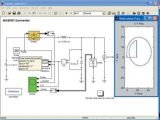 Диаграмма макромодели MOSFET-инвертора