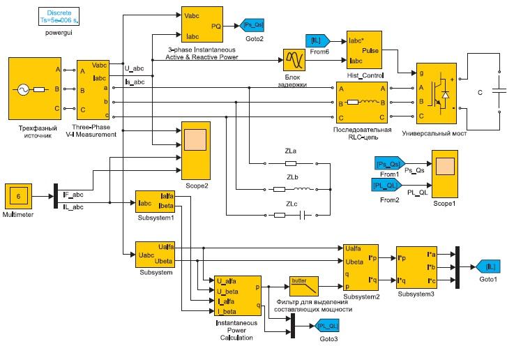 Виртуальная модель сети с активным фильтром и несимметричной нагрузкой
