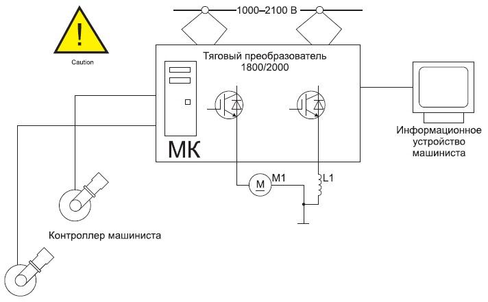 Схема преобразователя управления тяговым электродвигателем
