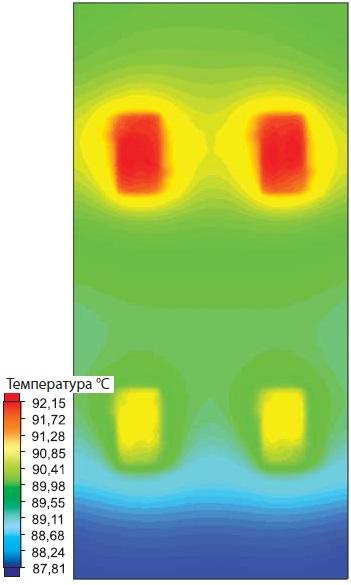 Тепловое распределение поконтактной поверхности