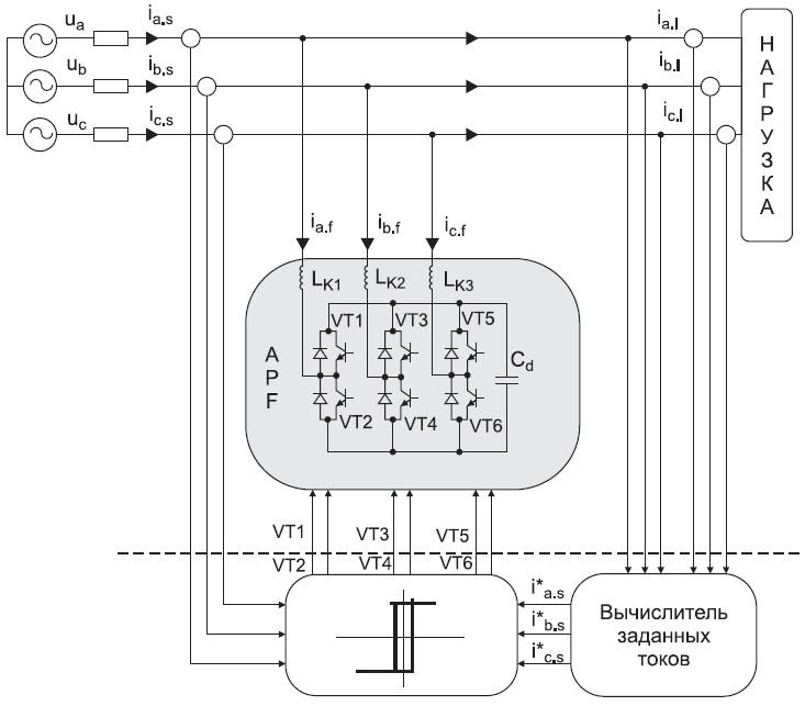 Блок-схема трехфазной электрической сети с активным фильтром