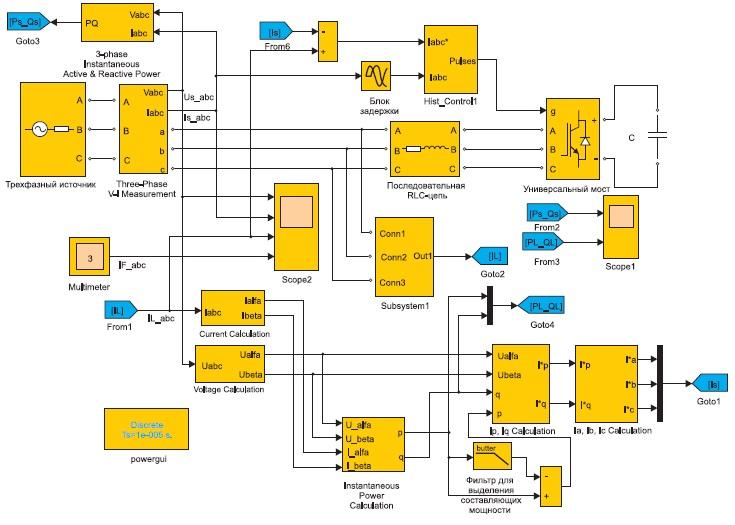 Виртуальная модель сети с активным фильтром и нелинейной нагрузкой