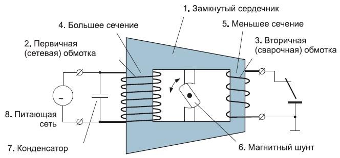Конструктивно-электрическая схема ИСТ Буденного