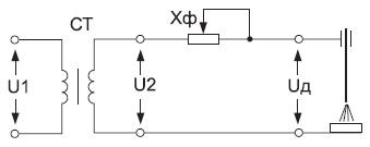 Схема формирования внешней характеристики ИСТ