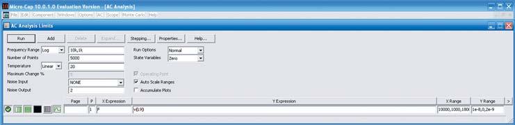 Панель задания параметров частотного анализа схемотехнической модели полирезонансного ТПЧ