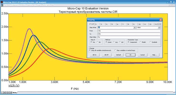 АЧХ индуктивности нагрузки схемотехнической модели ТПЧ