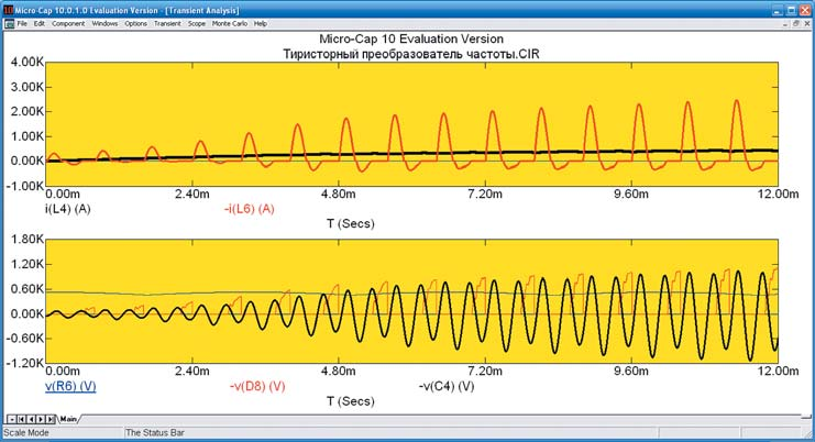 Осциллограммы переходного процесса автономного инвертора