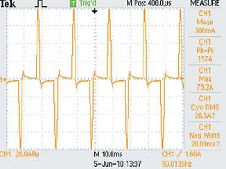 Форма тока, потребляемого ИИСТ от сети 220 В/ 50 Гц при токе нагрузки 150 А