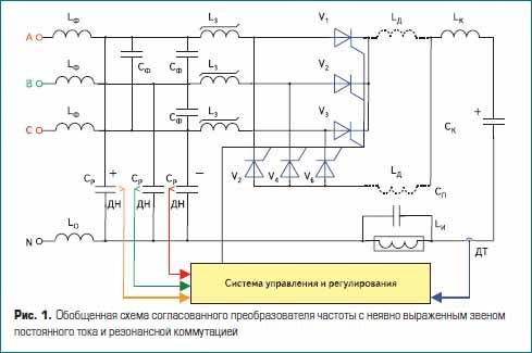 Обобщенная схема согласованного преобразователя частоты с неявно выраженным звеном постоянного тока и резонансной коммутацией