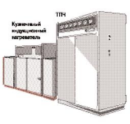 Электротермический комплекс на основе ТПЧ с мостовой схемой АИ и обратными диодами