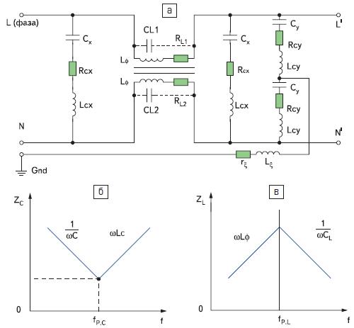 Эквивалентная схема П-образного фильтра с учетом паразитных параметров компонентов