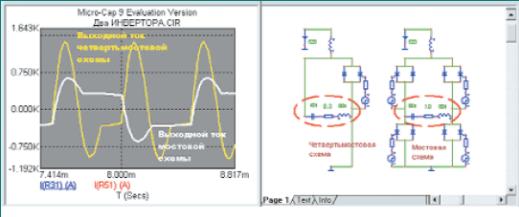Коммутирующие элементы и нагрузка автономных инверторов и протекающий по ним выходной ток