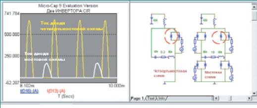 Обратные диоды выделены справа) и токи диодов изображены слева) автономных резонансных инверторов