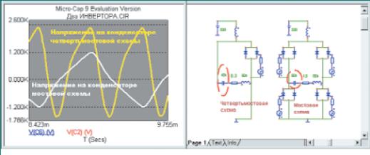 Напряжение на коммутирующих конденсаторах автономных инверторов