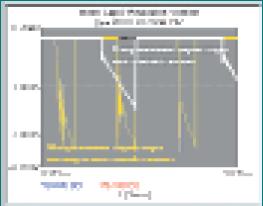 Форма напряжения на полупроводниковых элементах — тиристорах и диодах автономных инверторов