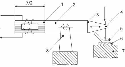 Схема ультразвуковой микросварки