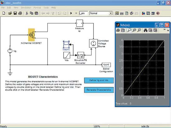 Модель характериографа для получения семейства ВАХ MOSFET с каналом n-типа