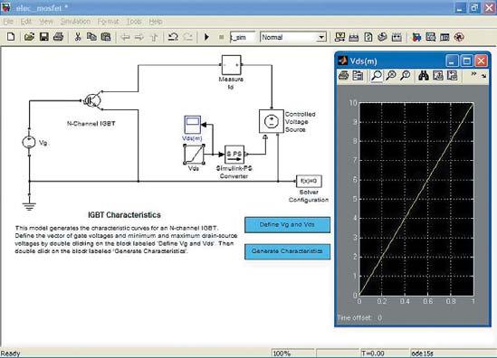 Модель характериографа для получения семейства ВАХ IGBT с каналом n-типа