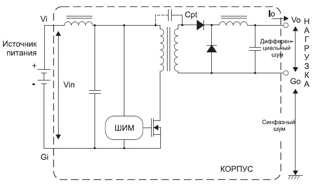 Модель дифференциального и синфазного шума навыходе преобразователя мощности с изолированным корпусом
