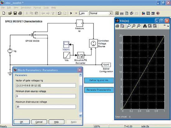 Диаграмма модели характериографа с блоком SPICE-модели MOSFET с каналом n-типа