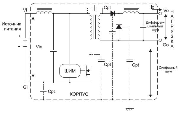 Модель шума навыходе преобразователя мощности с подключением корпуса к заземлению