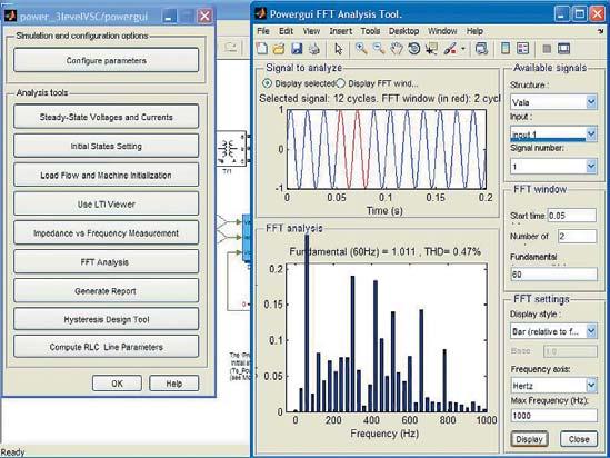 Пример спектрального анализа напряжения фазы после фильтрации