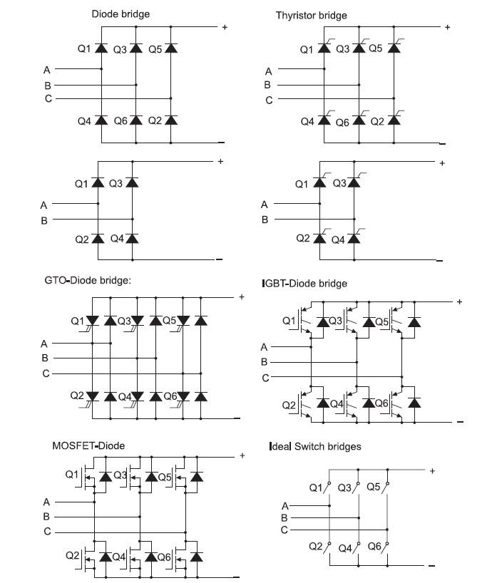 Мостовые схемы, реализуемые моделью блока Universal Bridge