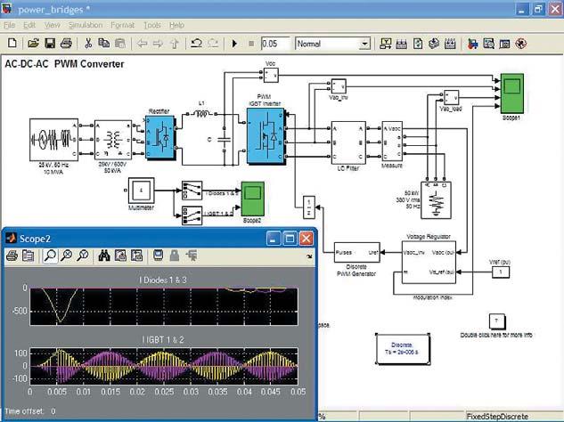 Диаграмма модели преобразователя AC-DC-AC с широтно-импульсной модуляцией