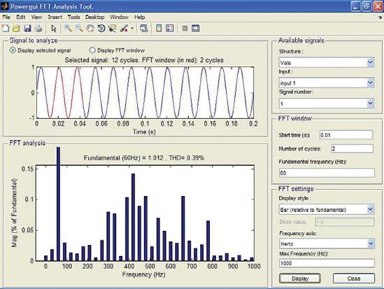 Пример спектрального анализа одного из сигналов преобразователя, показанного на рис. 36