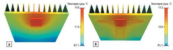 Тепловое сравнение