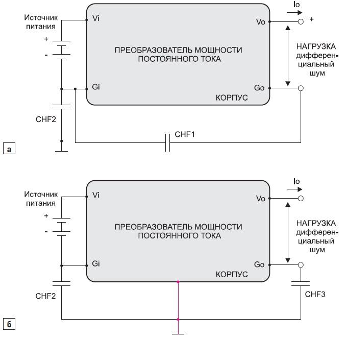 Возможности подключения ВЧ-емкости дляизмерения дифференциального шума навыходе