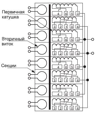 Схема обмоток выходного высокочастотного трансформатора