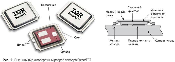 Внешний вид и поперечный разрез прибора DirectFET