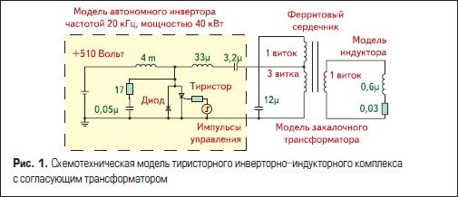 Схемотехническая модель тиристорного инверторноиндукторного комплекса с согласующим трансформатором