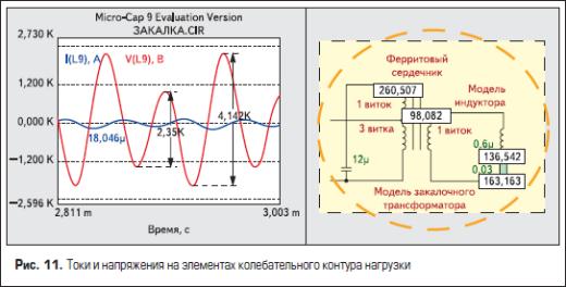Токи и напряжения на элементах колебательного контура нагрузки