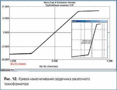 Кривая намагничивания сердечника закалочного трансформатора