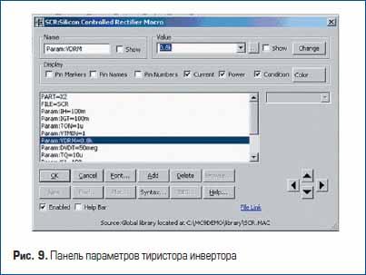 Панель параметров тиристора инвертора