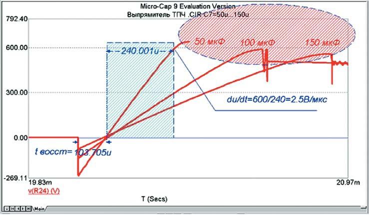 Семейство напряжений проходного тиристора при изменении емкости конденсатора бесконтактного выключателя