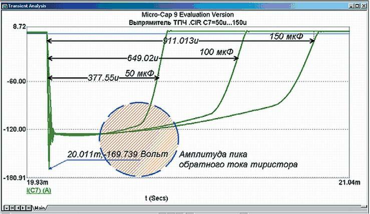 График тока перезаряда конденсатора защиты