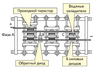 Конструкция выпрямителя на таблеточных диодах с водяным охлаждением