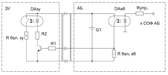 Схема организации СБ вне АБ