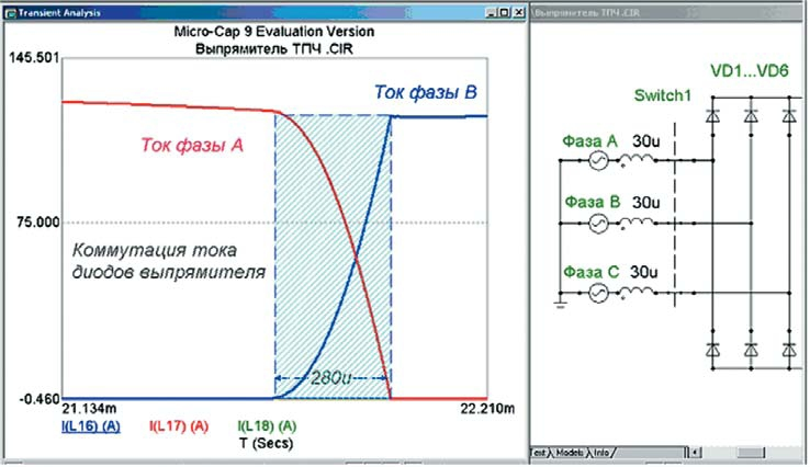 Длительность процесса коммутации диодов мостовой схемы выпрямителя