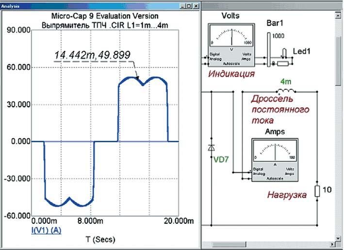 Графики изменения тока фазы при постоянной величине активного сопротивления нагрузки выпрямителя и изменении величины индуктивности дросселяРис. 6. Графики изменения тока фазы при постоянной величине активного сопротивления нагрузки выпрямителя и изменении величины индуктивности дросселя постоянного тока постоянного тока
