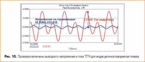 Проверка величины выходного напряжения и тока тиристорного преобразователя частоты для индукционной вакуумной плавки
