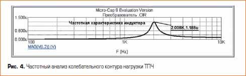 Частотный анализ колебательного контура нагрузки тиристорного преобразователя частоты